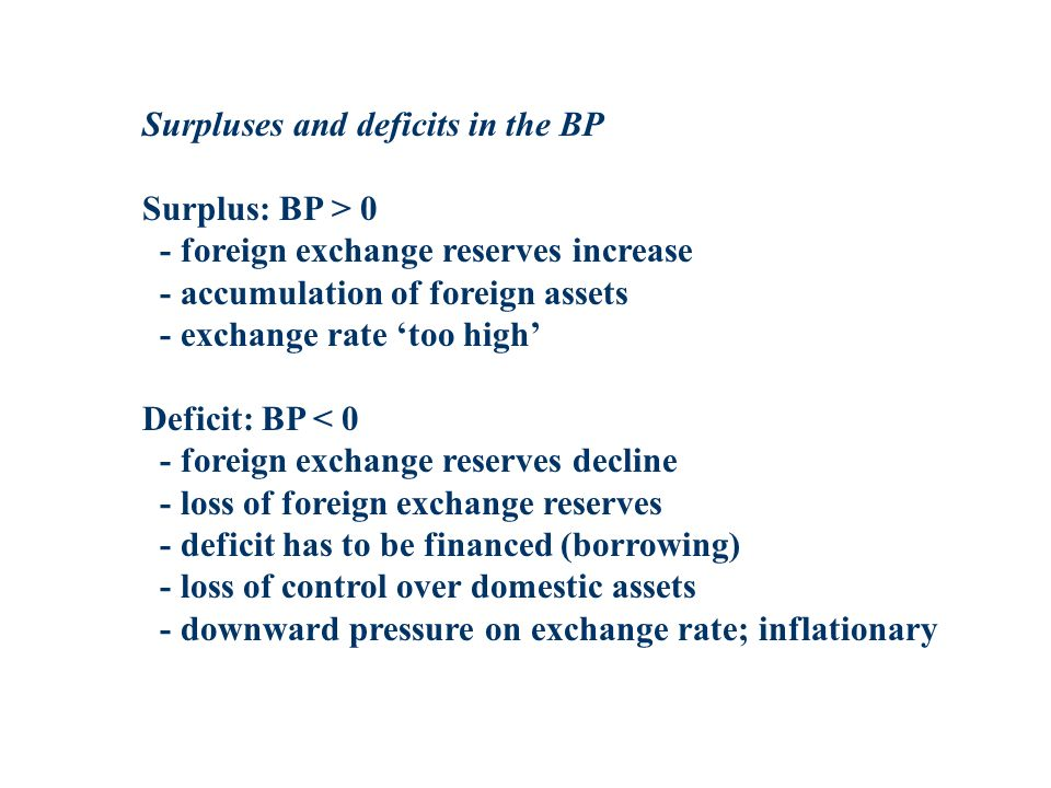 Surpluses and deficits in the BP Surplus: BP > 0 - foreign exchange reserves increase - accumulation of foreign assets - exchange rate too high Defici