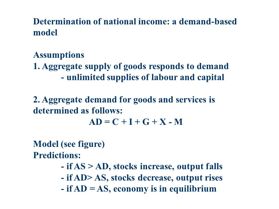 Determination of national income: a demand-based model Assumptions 1. Aggregate supply of goods responds to demand - unlimited supplies of labour and