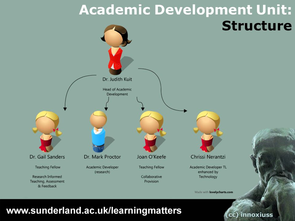 Academic Development Unit: Structure