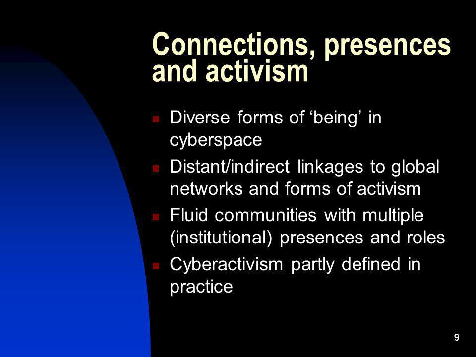 10 Virtual political spheres More than just organizations and their interventions.