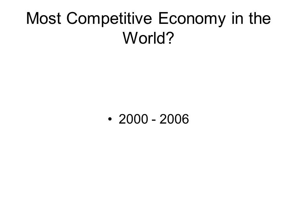 Most Competitive Economy in the World? 2000 - 2006