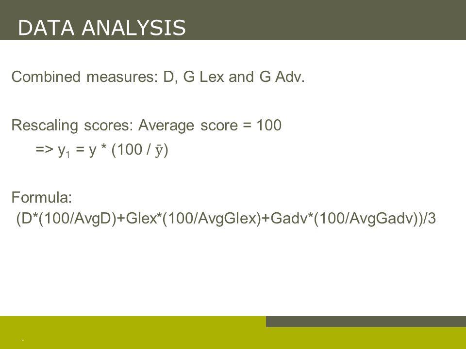 . Combined measures: D, G Lex and G Adv. Rescaling scores: Average score = 100 => y 1 = y * (100 / ) Formula: (D*(100/AvgD)+Glex*(100/AvgGlex)+Gadv*(1