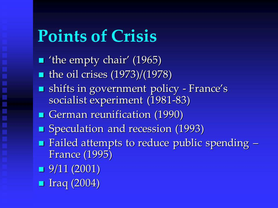 Periods of growth 1945-1973les trente glorieuses 1945-1973les trente glorieuses 1983-1992Delors Europe 1983-1992Delors Europe