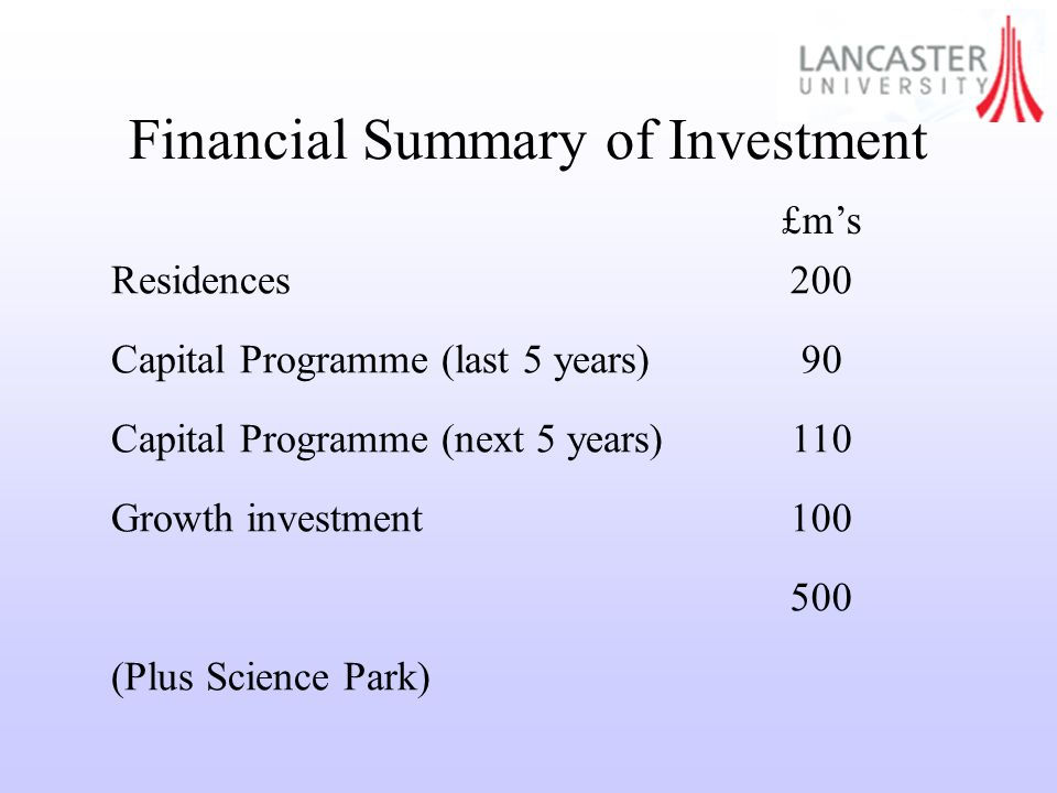 Financial Summary of Investment £ms Residences200 Capital Programme (last 5 years)90 Capital Programme (next 5 years)110 Growth investment100 500 (Plus Science Park)