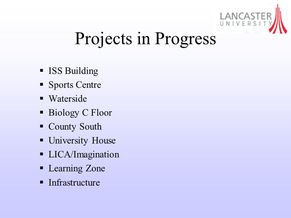 Projects in Progress ISS Building Sports Centre Waterside Biology C Floor County South University House LICA/Imagination Learning Zone Infrastructure