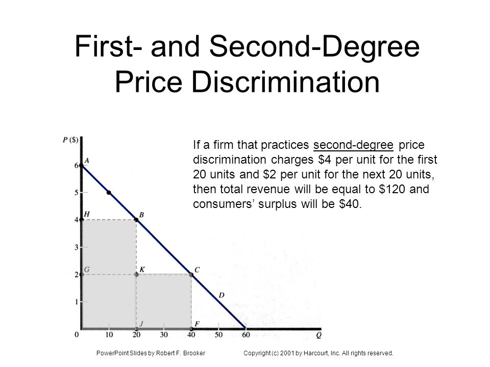 PowerPoint Slides by Robert F. BrookerCopyright (c) 2001 by Harcourt, Inc. All rights reserved. First- and Second-Degree Price Discrimination If a fir