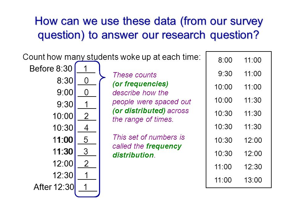 How can we use these data (from our survey question) to answer our research question.