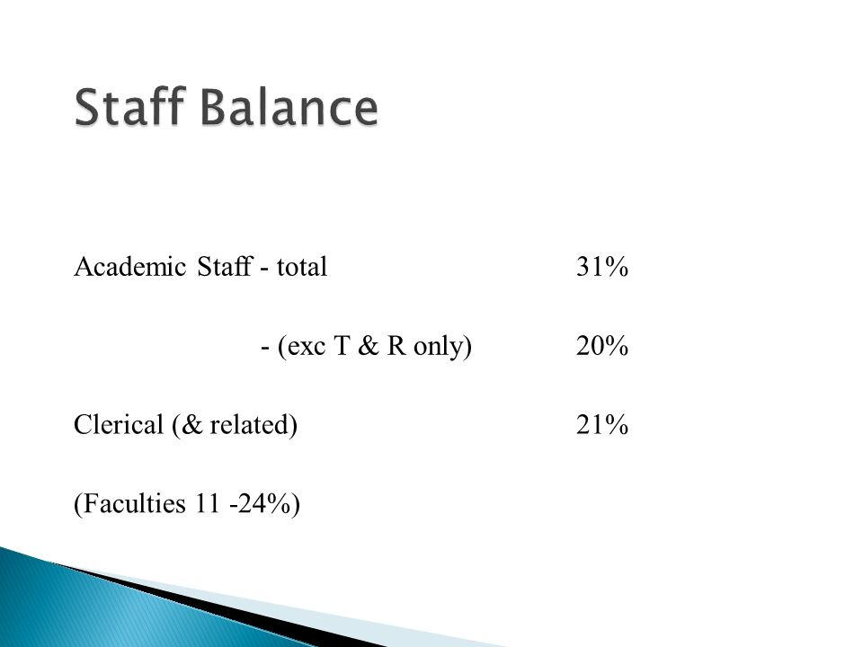 Academic Staff - total31% - (exc T & R only)20% Clerical (& related)21% (Faculties 11 -24%)