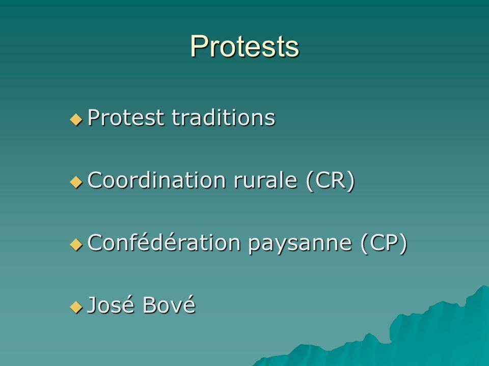 Protests Protest traditions Protest traditions Coordination rurale (CR) Coordination rurale (CR) Confédération paysanne (CP) Confédération paysanne (CP) José Bové José Bové