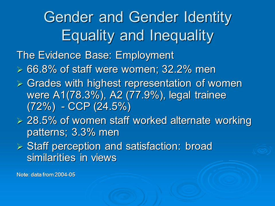 Gender and Gender Identity Equality and Inequality The Evidence Base: Employment 66.8% of staff were women; 32.2% men 66.8% of staff were women; 32.2%