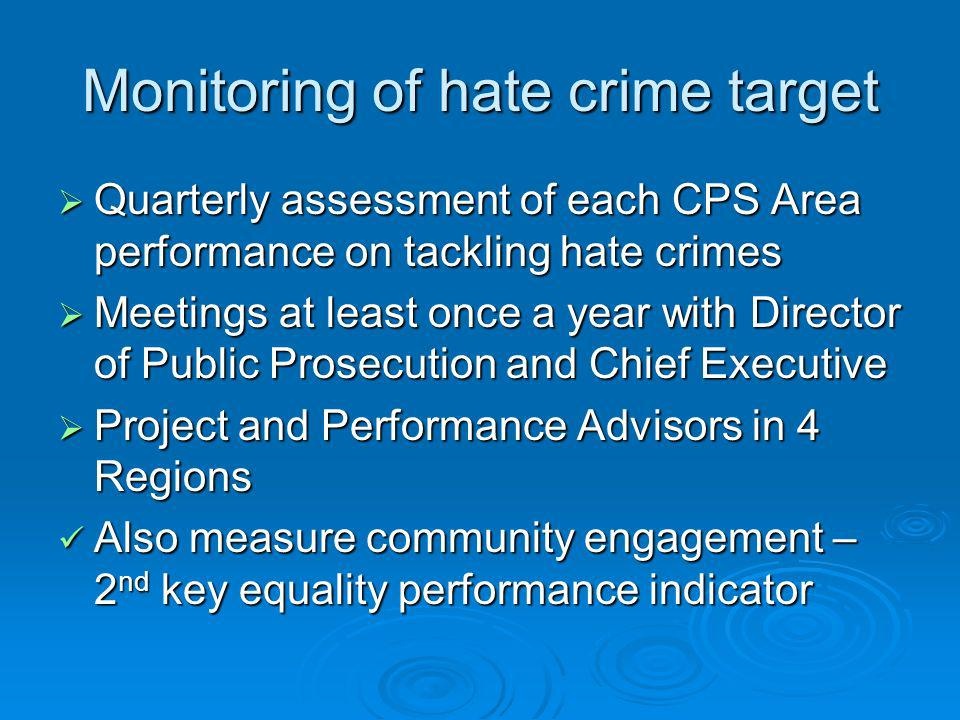 Monitoring of hate crime target Quarterly assessment of each CPS Area performance on tackling hate crimes Quarterly assessment of each CPS Area perfor