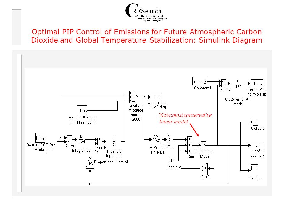 Optimal PIP Control of Emissions for Future Atmospheric Carbon Dioxide and Global Temperature Stabilization: Simulink Diagram Note:most conservative l