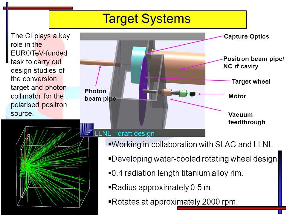 Capture Optics Positron beam pipe/ NC rf cavity Target wheel Vacuum feedthrough Motor Photon beam pipe Working in collaboration with SLAC and LLNL. De