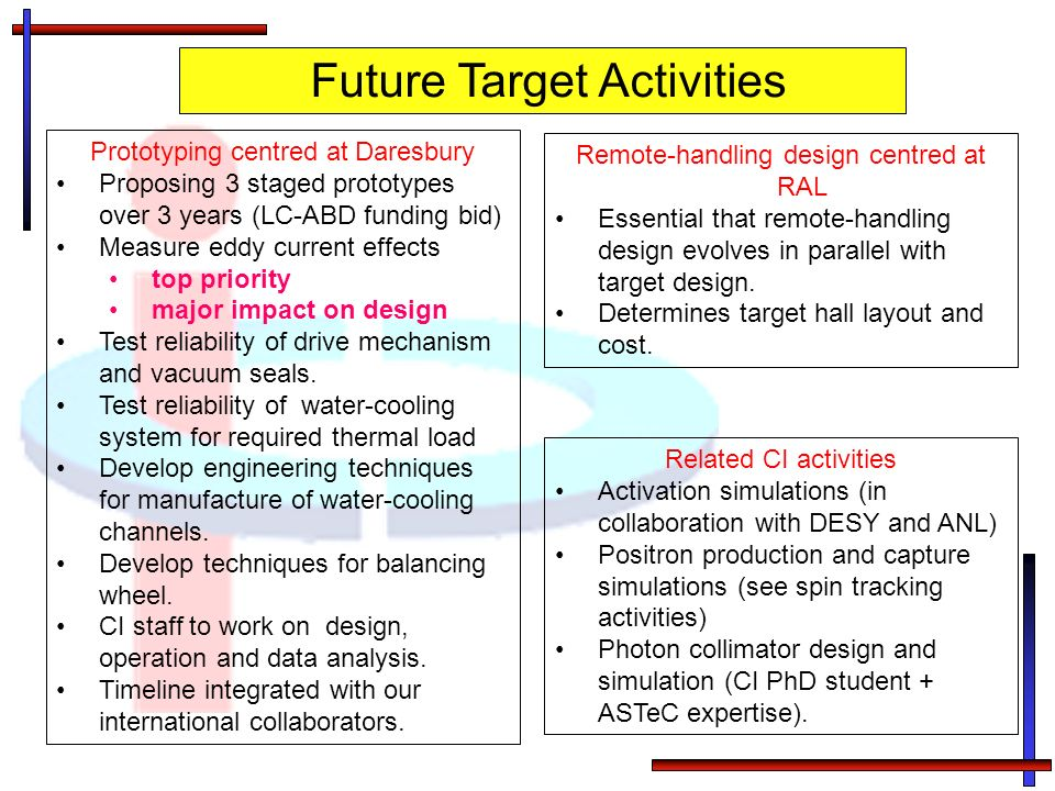 Future Target Activities Prototyping centred at Daresbury Proposing 3 staged prototypes over 3 years (LC-ABD funding bid) Measure eddy current effects