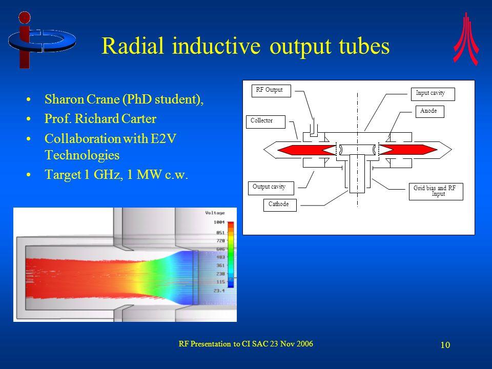 RF Presentation to CI SAC 23 Nov 2006 10 Radial inductive output tubes Sharon Crane (PhD student), Prof. Richard Carter Collaboration with E2V Technol