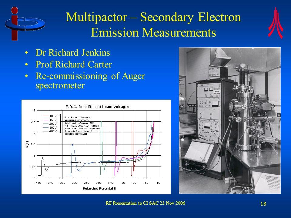 RF Presentation to CI SAC 23 Nov 2006 18 Multipactor – Secondary Electron Emission Measurements Dr Richard Jenkins Prof Richard Carter Re-commissionin