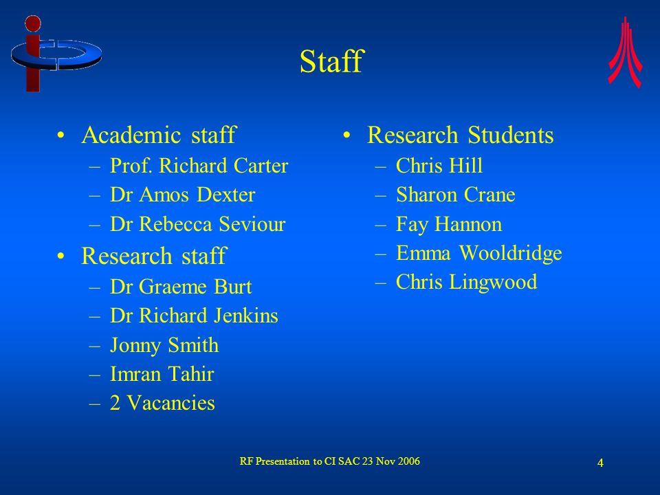 RF Presentation to CI SAC 23 Nov 2006 4 Staff Academic staff –Prof. Richard Carter –Dr Amos Dexter –Dr Rebecca Seviour Research staff –Dr Graeme Burt