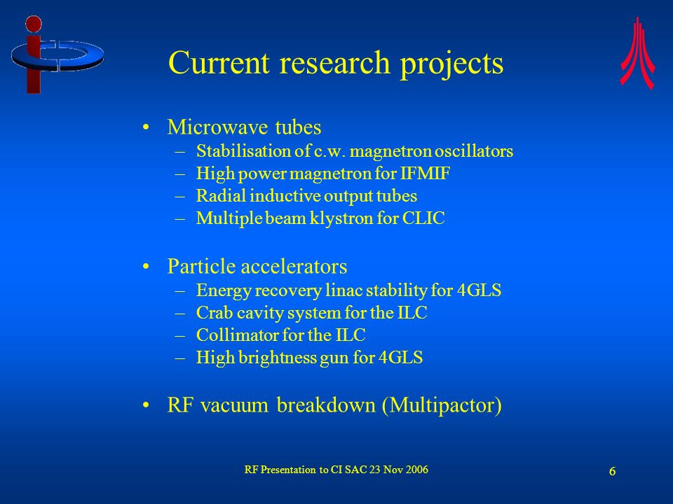 RF Presentation to CI SAC 23 Nov 2006 6 Current research projects Microwave tubes –Stabilisation of c.w. magnetron oscillators –High power magnetron f
