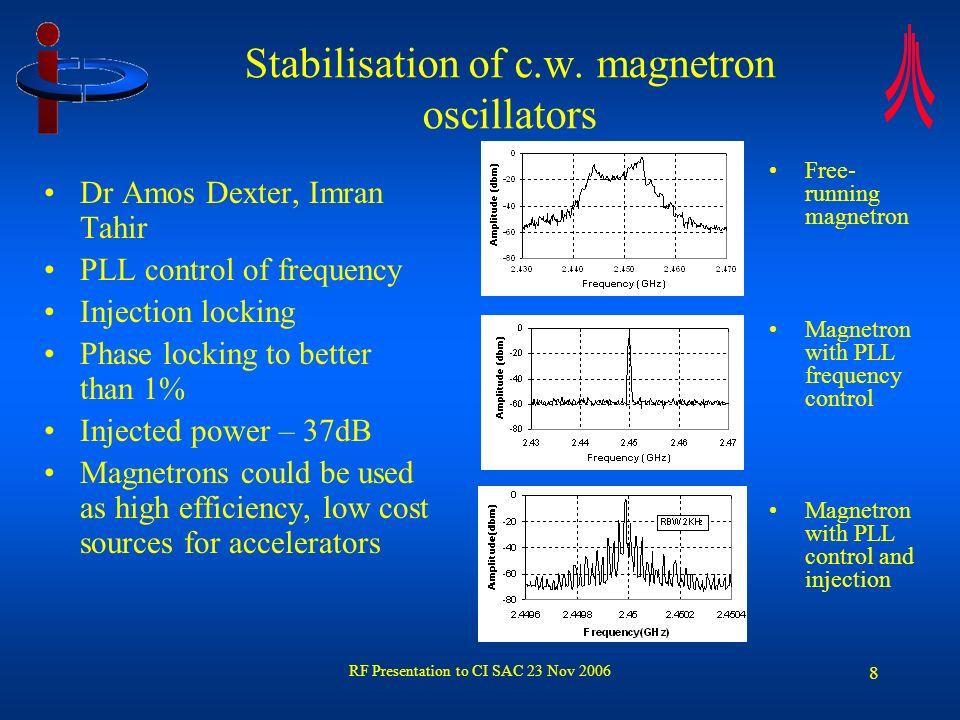 RF Presentation to CI SAC 23 Nov 2006 8 Stabilisation of c.w. magnetron oscillators Dr Amos Dexter, Imran Tahir PLL control of frequency Injection loc