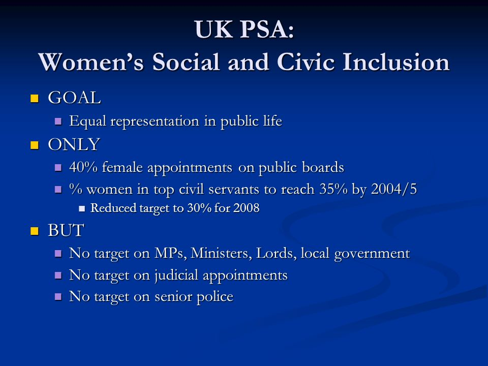 UK PSA: Womens Social and Civic Inclusion GOAL GOAL Equal representation in public life Equal representation in public life ONLY ONLY 40% female appointments on public boards 40% female appointments on public boards % women in top civil servants to reach 35% by 2004/5 % women in top civil servants to reach 35% by 2004/5 Reduced target to 30% for 2008 Reduced target to 30% for 2008 BUT BUT No target on MPs, Ministers, Lords, local government No target on MPs, Ministers, Lords, local government No target on judicial appointments No target on judicial appointments No target on senior police No target on senior police