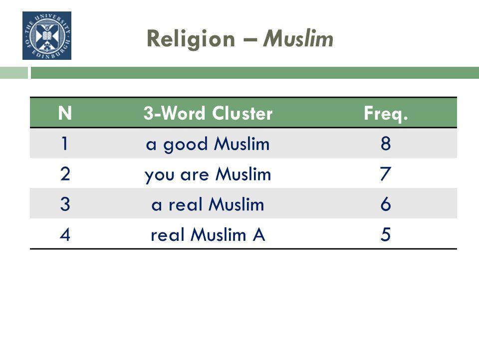 Religion – Muslim N3-Word ClusterFreq. 1a good Muslim8 2you are Muslim7 3a real Muslim6 4real Muslim A5