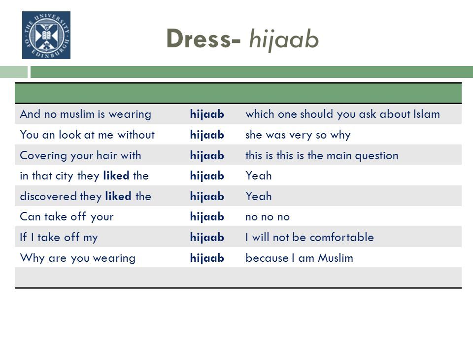 Dress- hijaab And no muslim is wearinghijaabwhich one should you ask about Islam You an look at me withouthijaabshe was very so why Covering your hair withhijaabthis is this is the main question in that city they liked thehijaabYeah discovered they liked thehijaabYeah Can take off yourhijaabno no no If I take off myhijaabI will not be comfortable Why are you wearinghijaabbecause I am Muslim