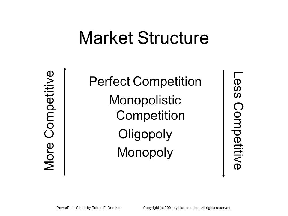 PowerPoint Slides by Robert F. BrookerCopyright (c) 2001 by Harcourt, Inc. All rights reserved. Market Structure Perfect Competition Monopolistic Comp