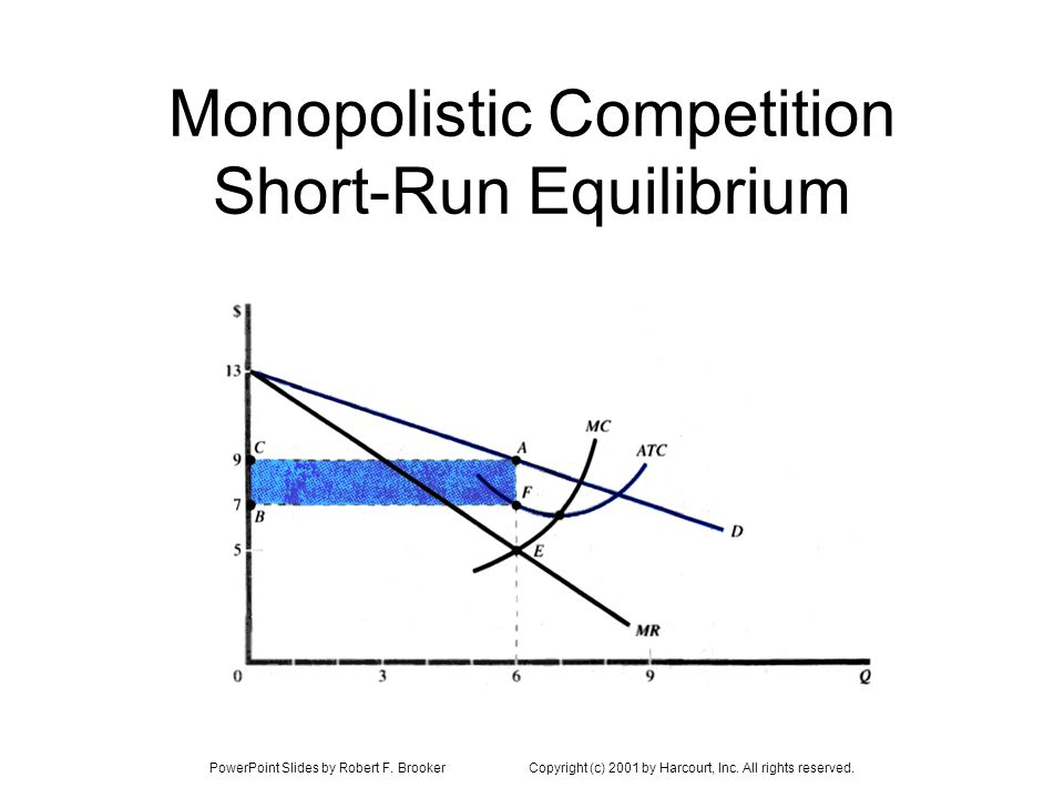 PowerPoint Slides by Robert F. BrookerCopyright (c) 2001 by Harcourt, Inc. All rights reserved. Monopolistic Competition Short-Run Equilibrium