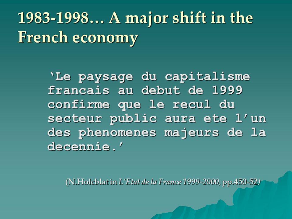 1983-1998… A major shift in the French economy Le paysage du capitalisme francais au debut de 1999 confirme que le recul du secteur public aura ete lun des phenomenes majeurs de la decennie.Le paysage du capitalisme francais au debut de 1999 confirme que le recul du secteur public aura ete lun des phenomenes majeurs de la decennie.