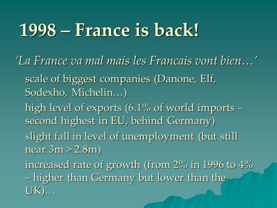 1998 – France is back! La France va mal mais les Francais vont bien…La France va mal mais les Francais vont bien… scale of biggest companies (Danone,