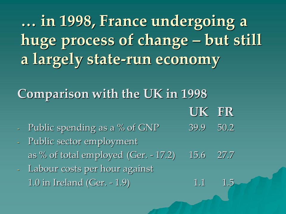 … in 1998, France undergoing a huge process of change – but still a largely state-run economy Comparison with the UK in 1998 UKFR - Public spending as a % of GNP39.950.2 - Public sector employment as % of total employed (Ger.