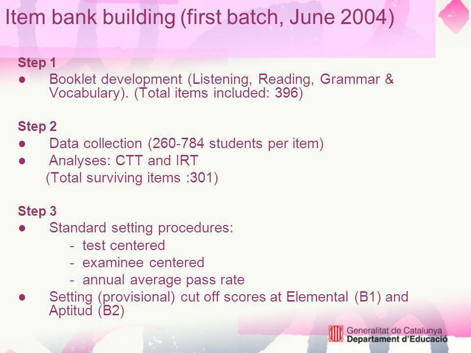 Item bank building (first batch, June 2004) Step 1 Booklet development (Listening, Reading, Grammar & Vocabulary).