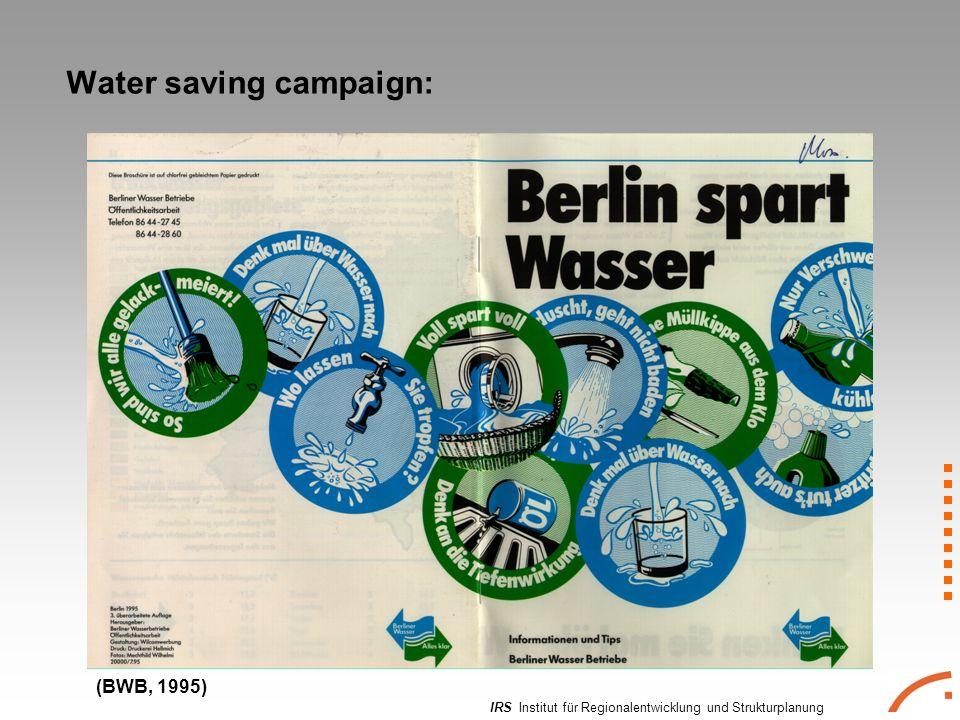 IRS Institut für Regionalentwicklung und Strukturplanung Water saving campaign: (BWB, 1995)