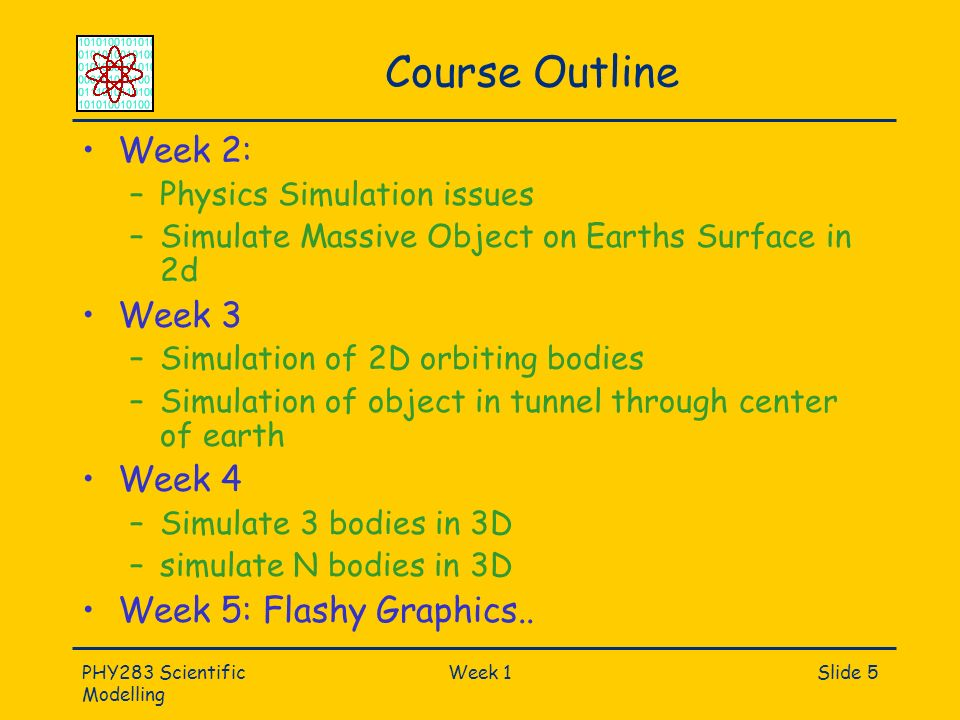 PHY283 Scientific Modelling Week 1Slide 5 Course Outline Week 2: –Physics Simulation issues –Simulate Massive Object on Earths Surface in 2d Week 3 –S