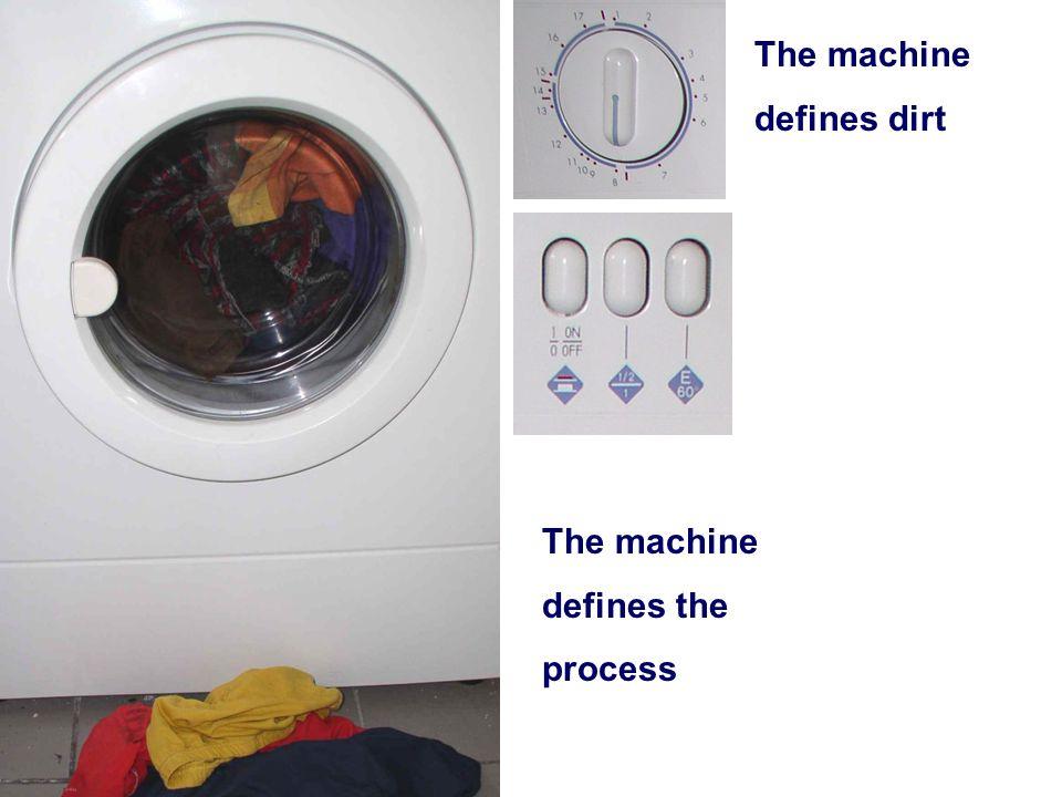 The machine defines the process The machine defines dirt