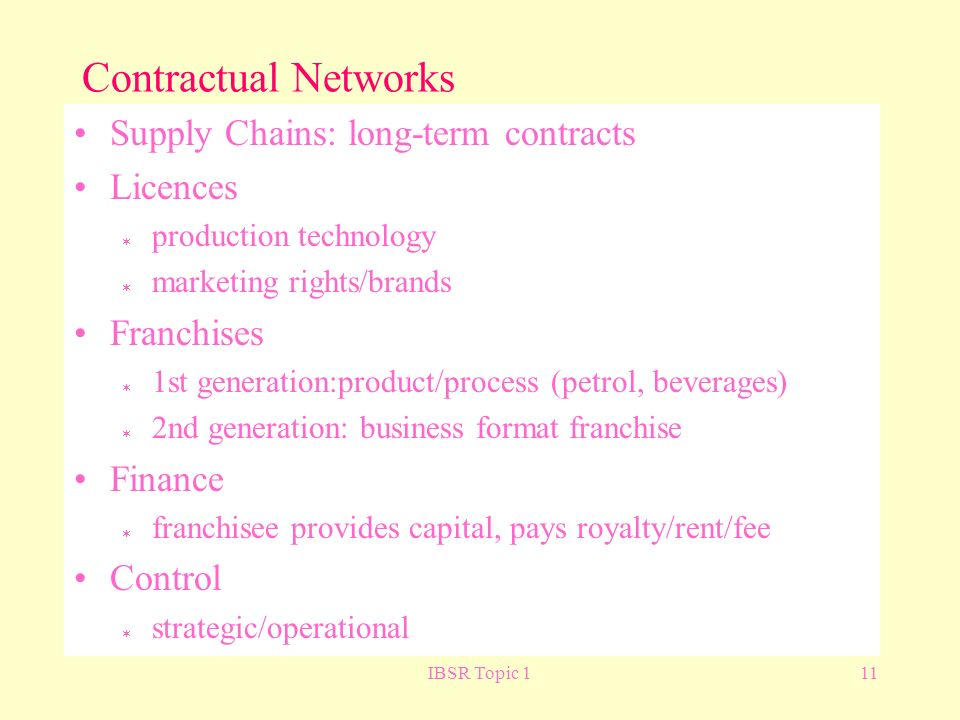 IBSR Topic 111 Contractual Networks Supply Chains: long-term contracts Licences production technology marketing rights/brands Franchises 1st generation:product/process (petrol, beverages) 2nd generation: business format franchise Finance franchisee provides capital, pays royalty/rent/fee Control strategic/operational