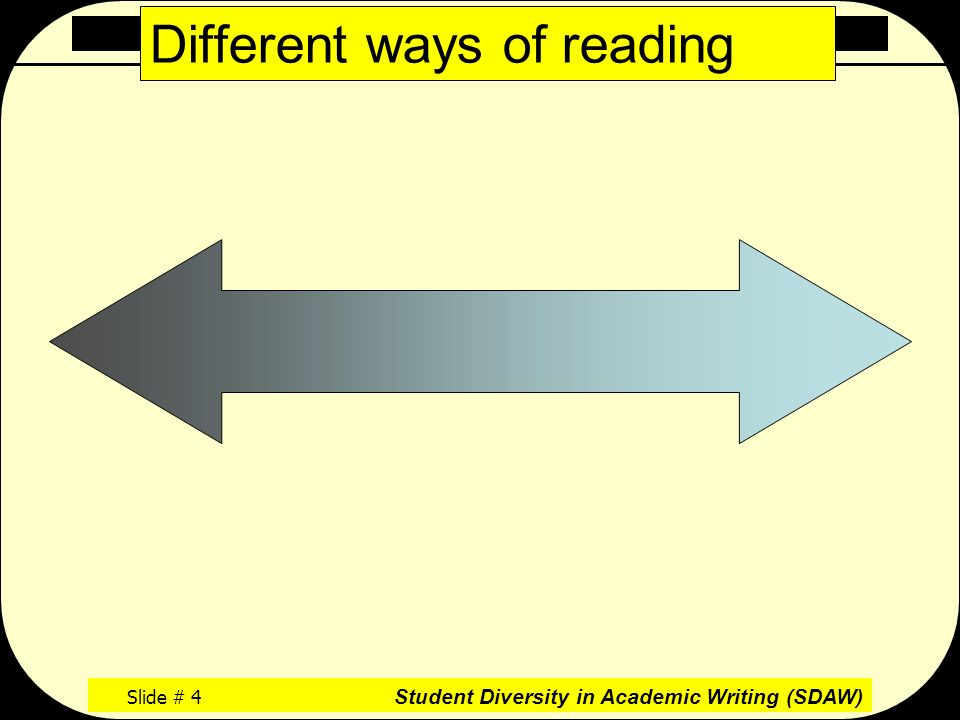 Academic Reading Literacy Slide # 4 Student Diversity in Academic Writing (SDAW) Different ways of reading