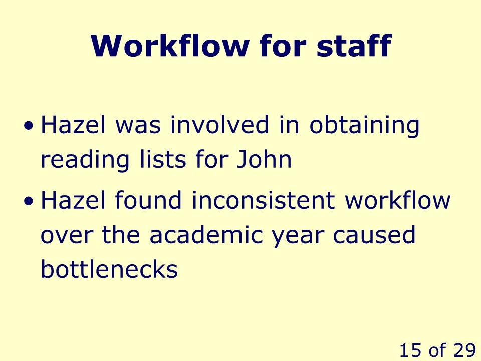 15 of 29 Workflow for staff Hazel was involved in obtaining reading lists for John Hazel found inconsistent workflow over the academic year caused bottlenecks
