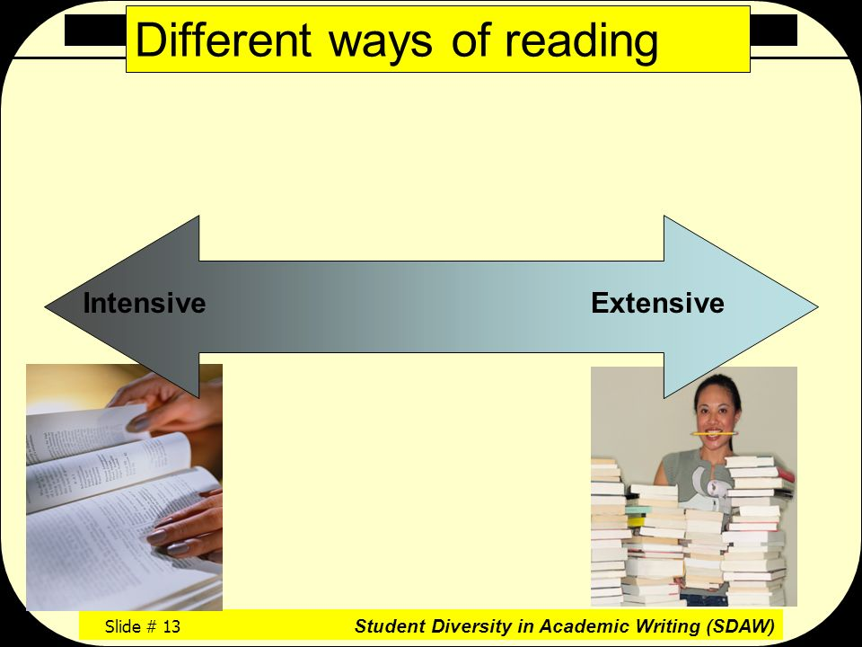 Academic Reading Literacy Slide # 13 Student Diversity in Academic Writing (SDAW) Different ways of reading ExtensiveIntensive