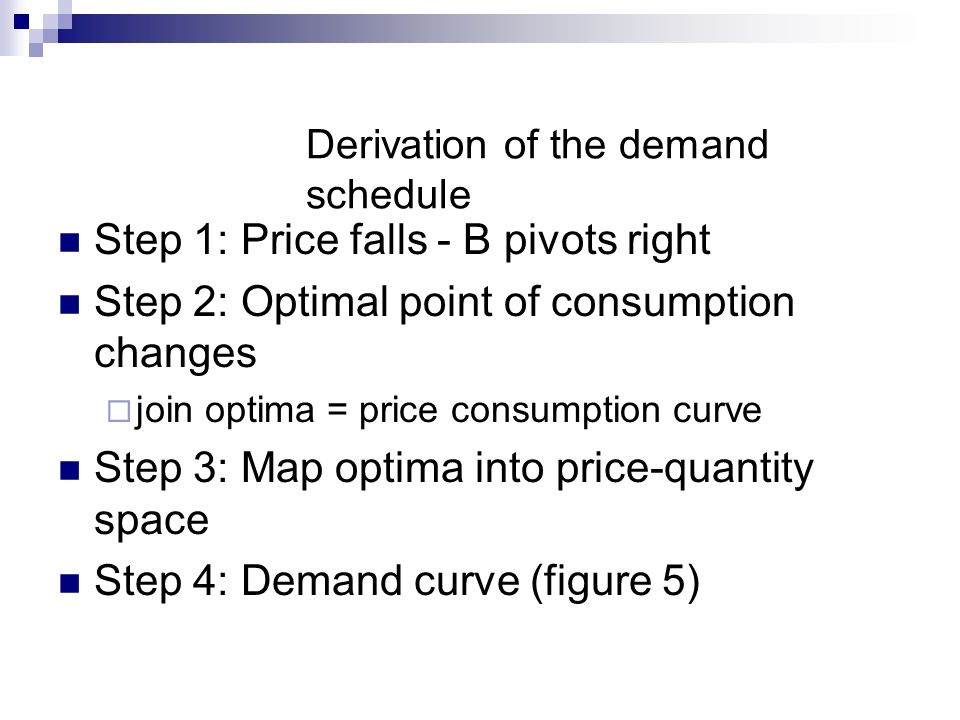 Derivation of the demand schedule Step 1: Price falls - B pivots right Step 2: Optimal point of consumption changes join optima = price consumption curve Step 3: Map optima into price-quantity space Step 4: Demand curve (figure 5)