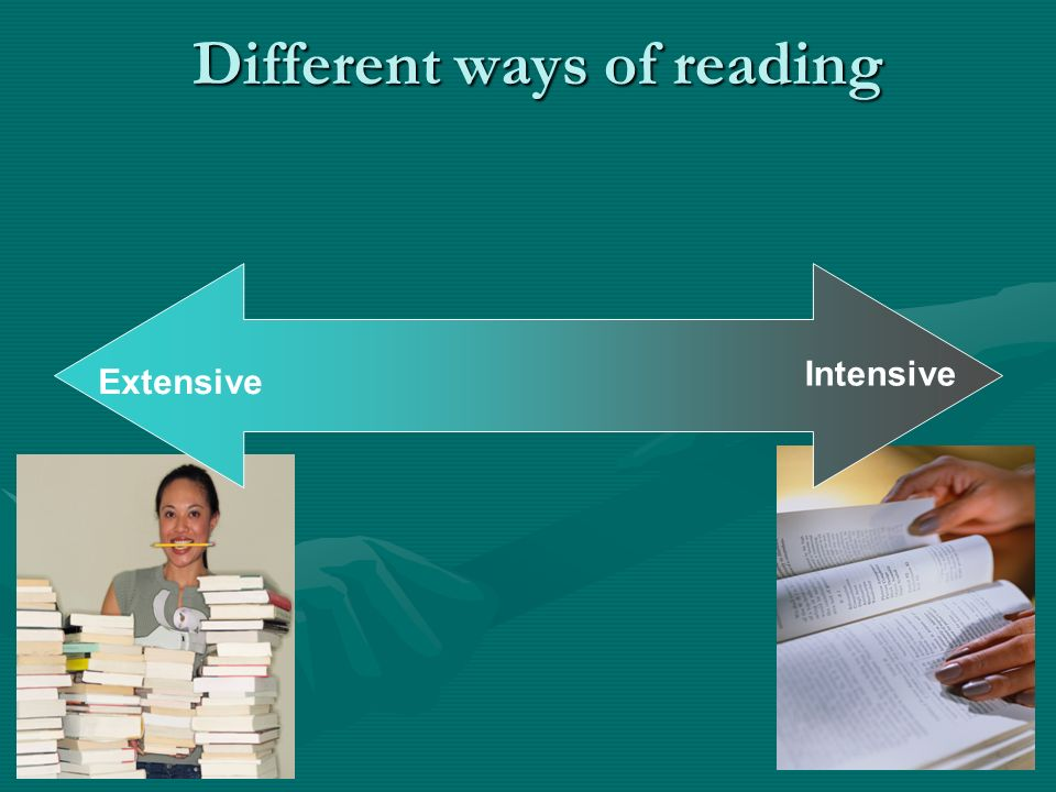 Different ways of reading Extensive Intensive
