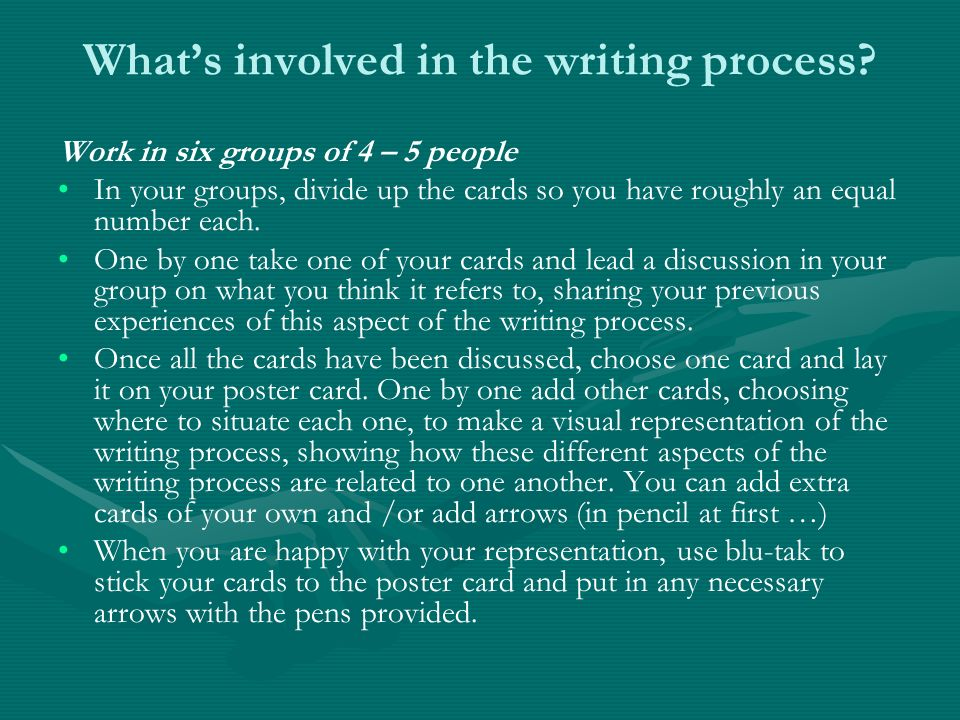 Whats involved in the writing process.