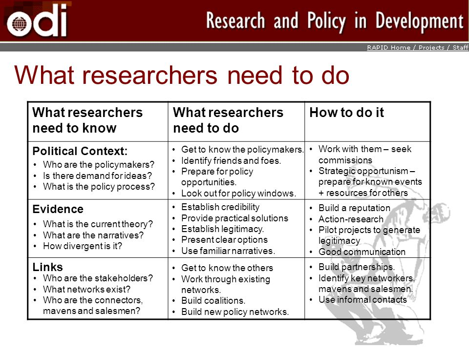 What researchers need to do What researchers need to know What researchers need to do How to do it Political Context: Evidence Links Who are the policymakers.