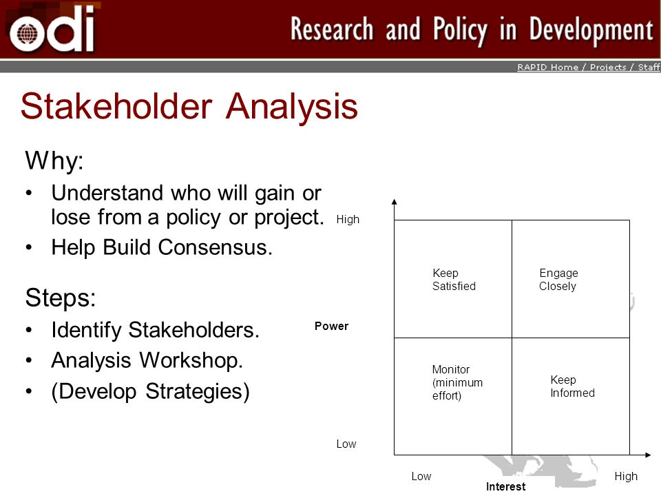 Keep Satisfied Engage Closely Monitor (minimum effort) Keep Informed High Power Low High Interest Stakeholder Analysis Why: Understand who will gain or lose from a policy or project.