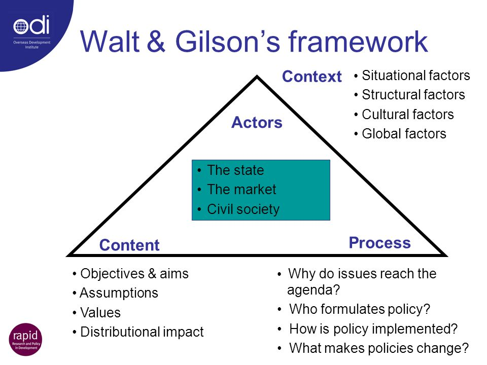 Context Situational factors Structural factors Cultural factors Global factors Actors The state The market Civil society Content Objectives & aims Ass