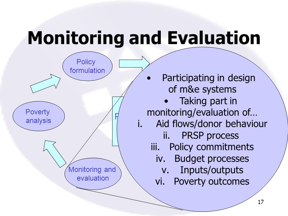 17 Monitoring and Evaluation Policy formulation Communication Policy implementation Monitoring Poverty analysis PRSP process: the theory Financing Participating in design of m&e systems Taking part in monitoring/evaluation of… i.