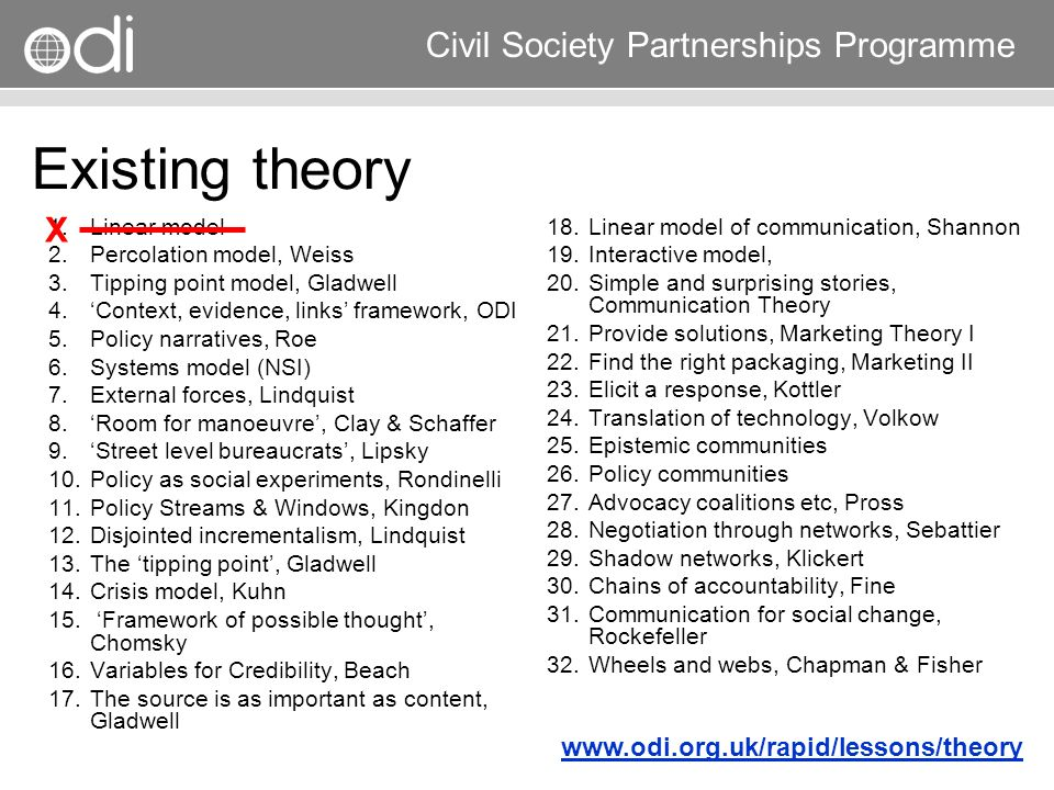 Research and Policy in Development RAPID Programme Civil Society Partnerships Programme Existing theory 1.Linear model 2.Percolation model, Weiss 3.Ti
