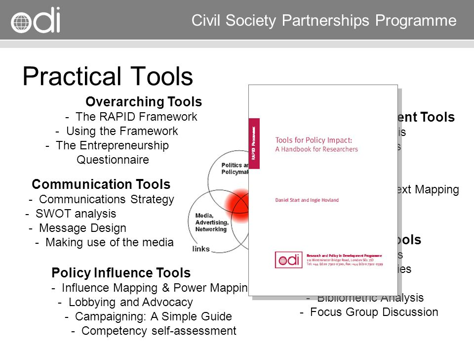 Research and Policy in Development RAPID Programme Civil Society Partnerships Programme Practical Tools Overarching Tools - The RAPID Framework - Usin