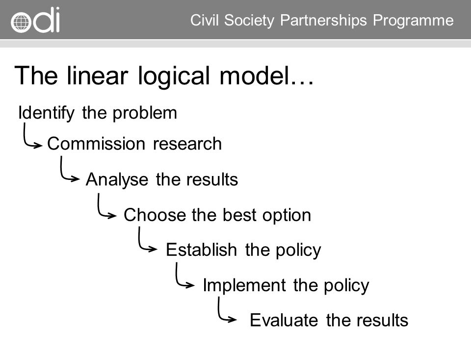 Research and Policy in Development RAPID Programme Civil Society Partnerships Programme Evaluate the results The linear logical model… Identify the pr