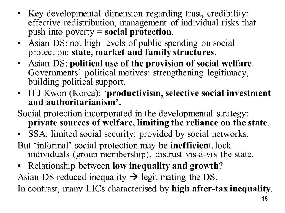 15 Key developmental dimension regarding trust, credibility: effective redistribution, management of individual risks that push into poverty = social